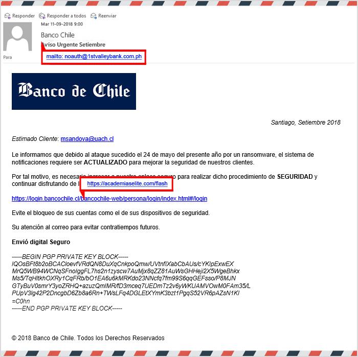 Resultado de imagen para direccion de correo peligrosas
